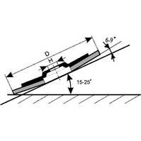 Круг лепестковый торцевой конический 577F 3М™ 125х22 Р60